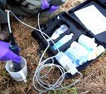 Hydrogeology Kit